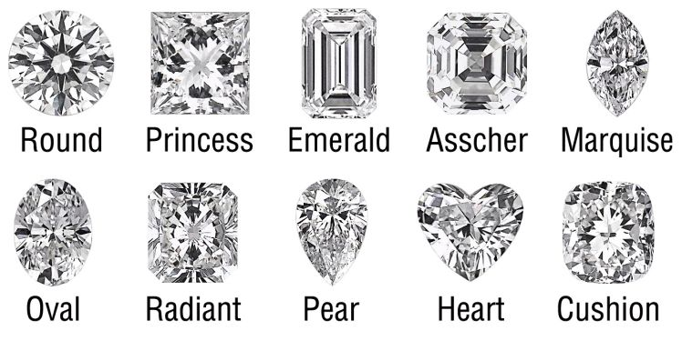 diamond shape choose engagement ring wedding cut